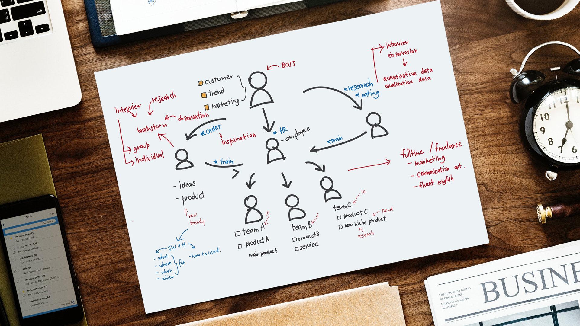 Digitalisierung, Unternehmen. Führungskraft, Leadership